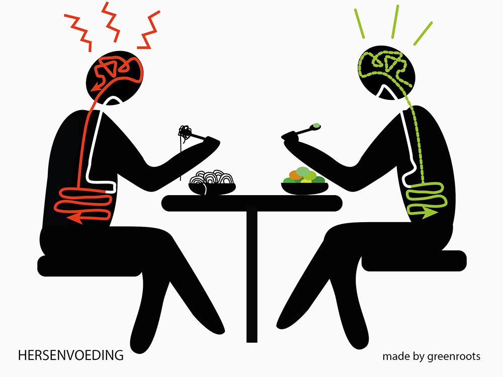 ADHD/ADD helpt voeding?